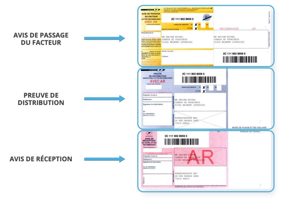 Recommandé A4 avec code-barres avec avis de passage du facteur, preuve de distribution et avis de réception