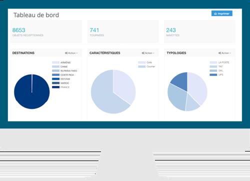 écran logiciel easyReco avec page Tableau de bord Statistiques des envois